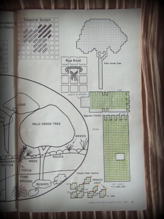 from Annie's Pattern Club, Oct-Nov 1983, pg. 59